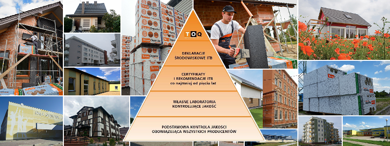 Piramida jakości Termo Organika