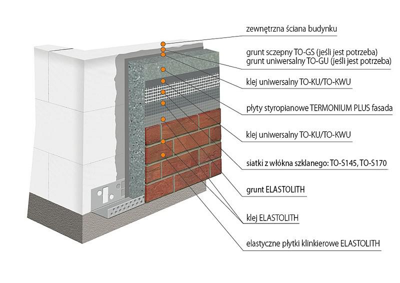 System Ociepleń Termo Organika z płytką klinkierowa